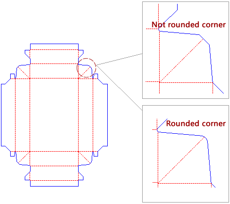Drop down options - Tray Style(1/Rounded,2/Angled)