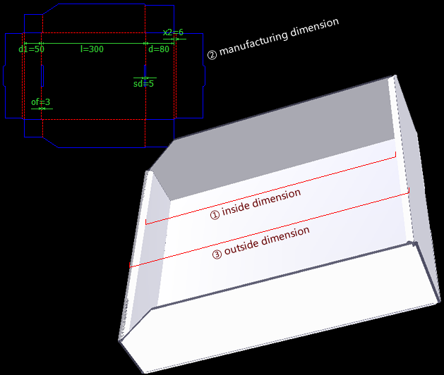 inside dimension and outside dimension of a box